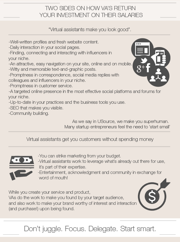 virtual assistant roi infographic