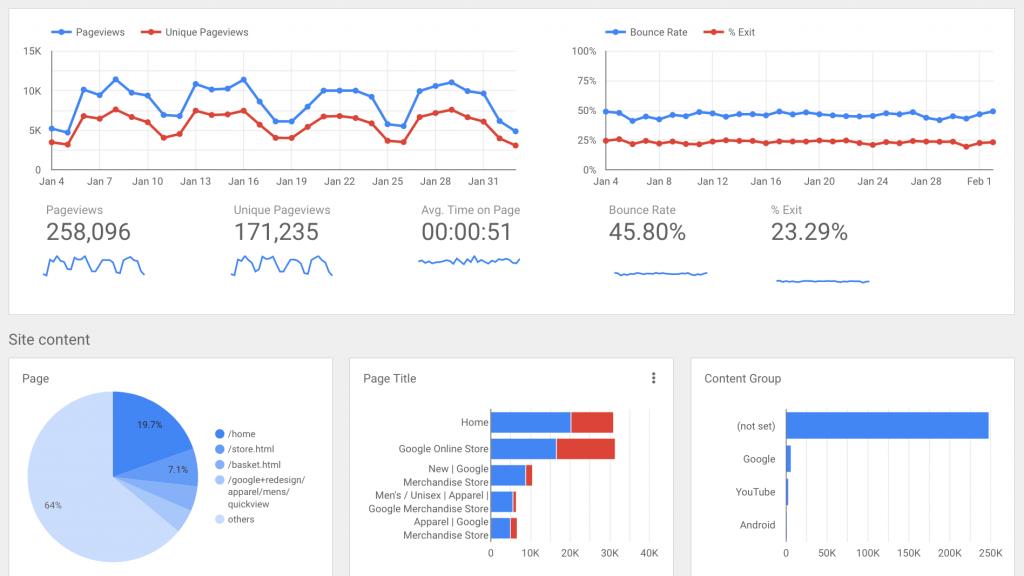 Data Studio Vizualization Charts & Graphs