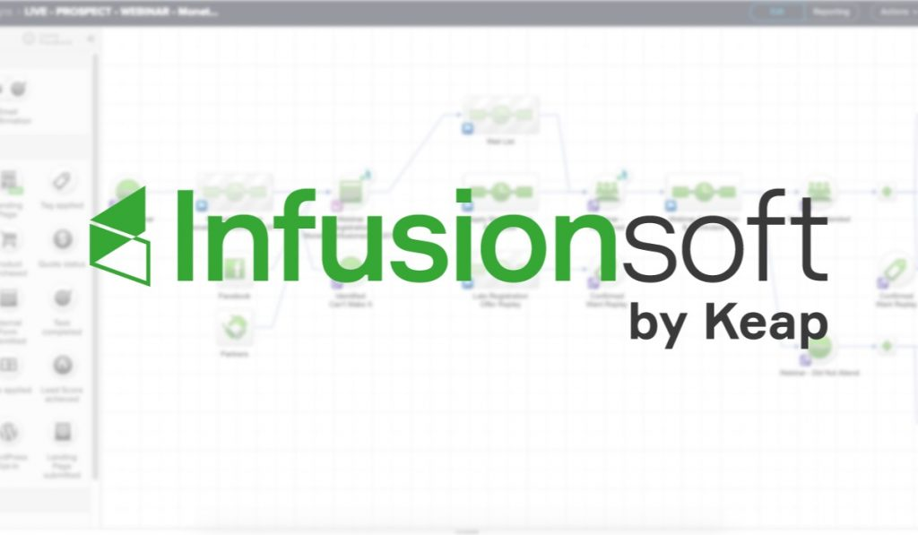 Hire Infusionsoft Specialists
